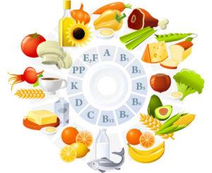 Uống vitamin sao cho hiệu quả nhất